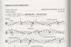 Galamian, Ivan (Olson): Scale System (viola)
