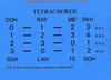 HAL LEONARD Nelson, S.: Tetratunes (violin)