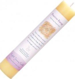 Candle Reiki Herbal Positive Energy KE