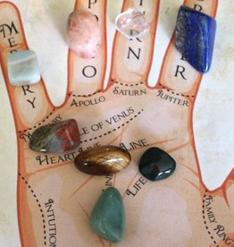 Crystal Goddess Class 11 Tools Crystals and Palmistry