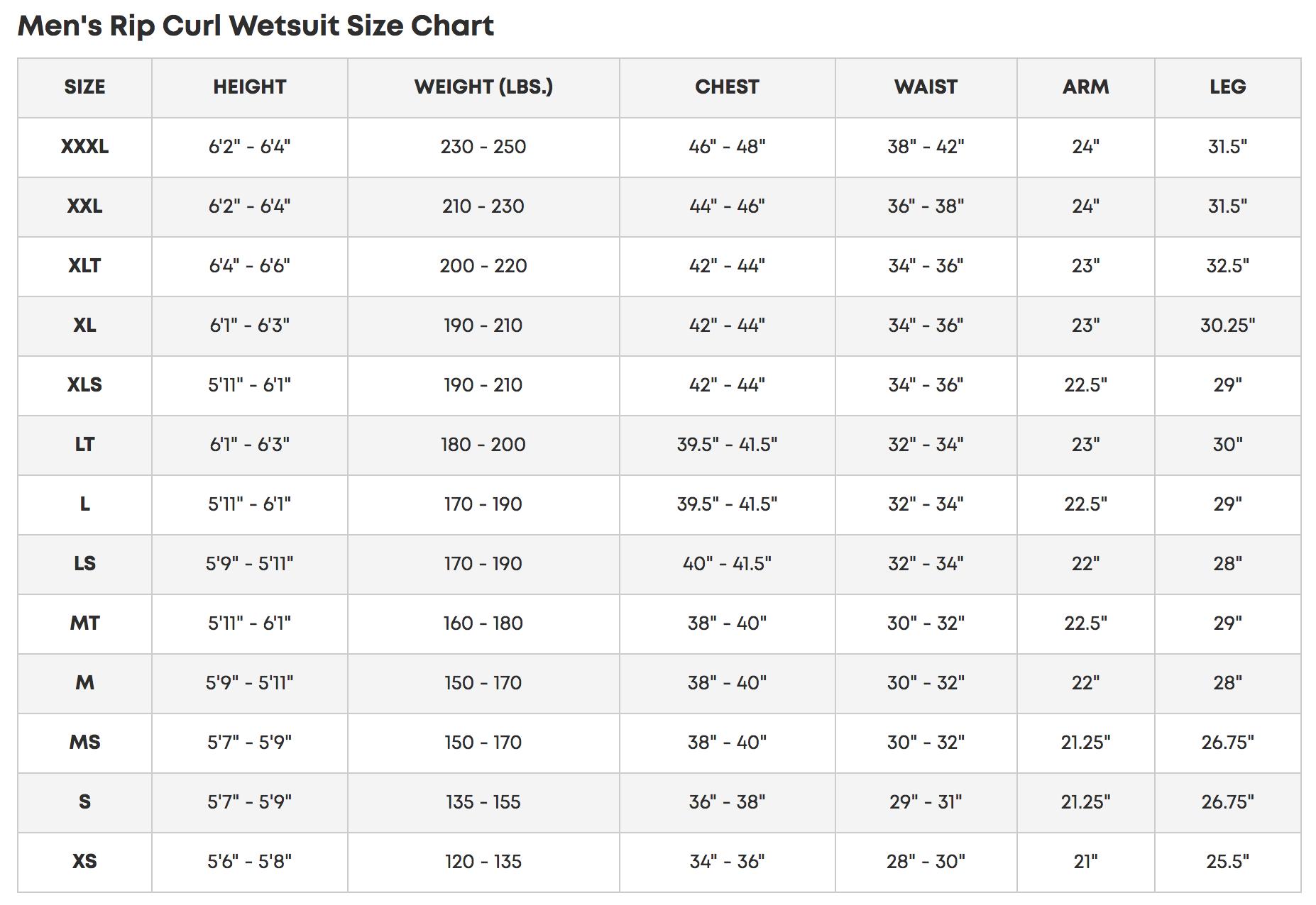 Rip Curl Men's Wetsuit Size Chart