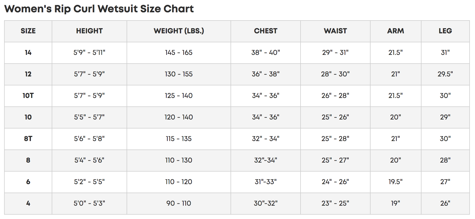 Rip Curl Women's Wetsuit Size Chart