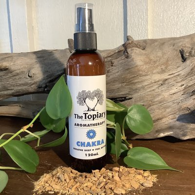 Throat Chakra Essential Oil Spray