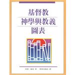 中華福音神學院 China Evangelical Seminary 基督教神學與教義圖表