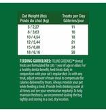 Greenies Feline Greenies Dental Catnip 2.1 oz