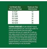 Greenies Feline Greenies Catnip 4.6oz