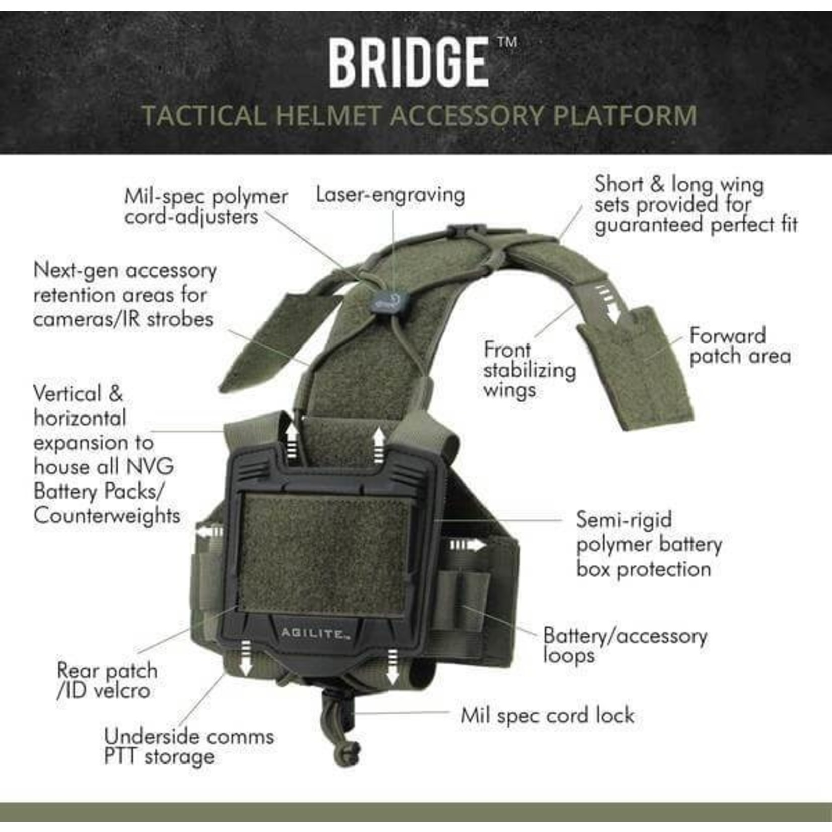 AGILITE HELMET BRIDGE-TACTICAL HELMET ACCESSORY PLATFORM