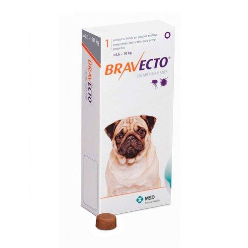 Laboratorio MSD Bravecto 250 g