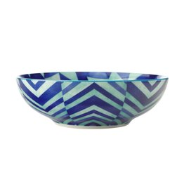 Coupe Bowl Triangles