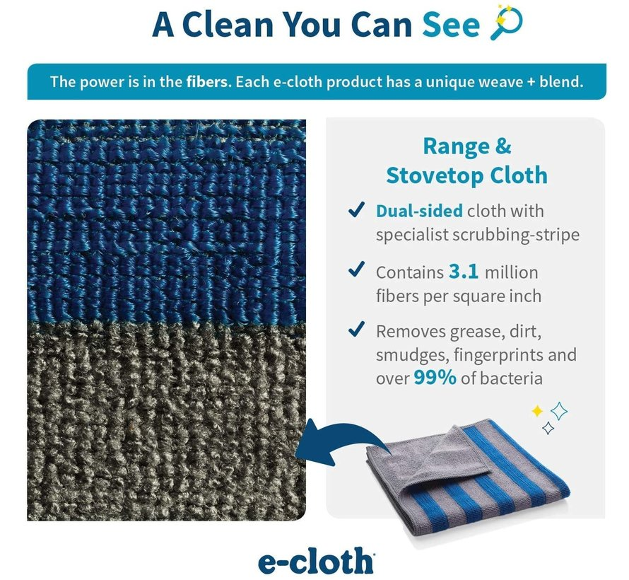 Range & Stovetop Cloth
