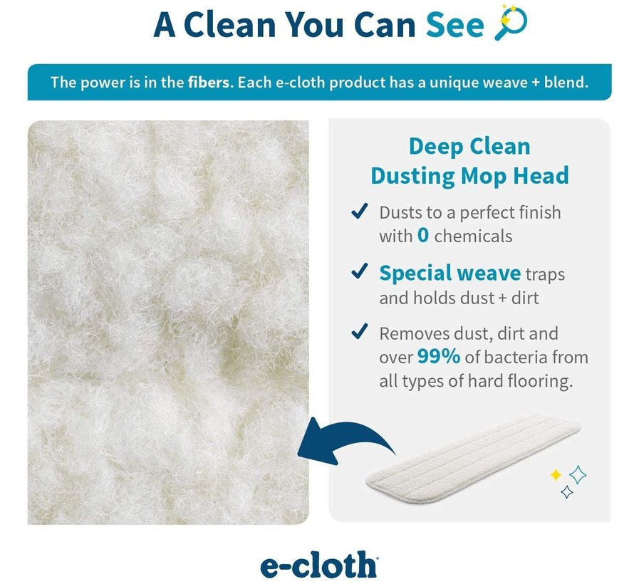 Deep Clean Dust Mop Head