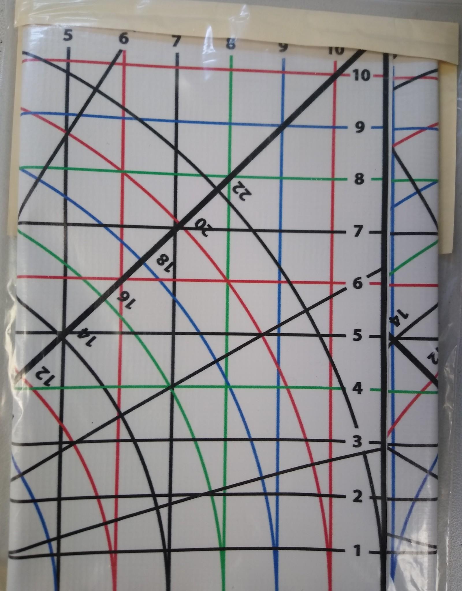 Vinyl Blocking Grid 2'x2'