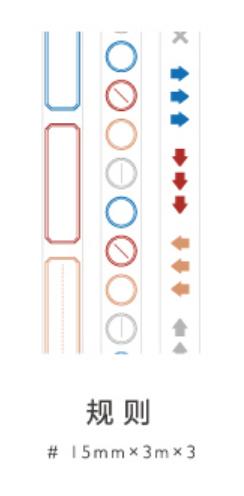 Basic Formula Washi Tape