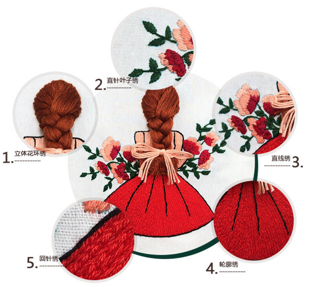 Su Zi Two Braided Hair on Flower Swing 20cm Embroidery