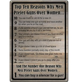 """Rivers Edge Products Tin Sign 12""""x17"""" - Guns Over Women"""
