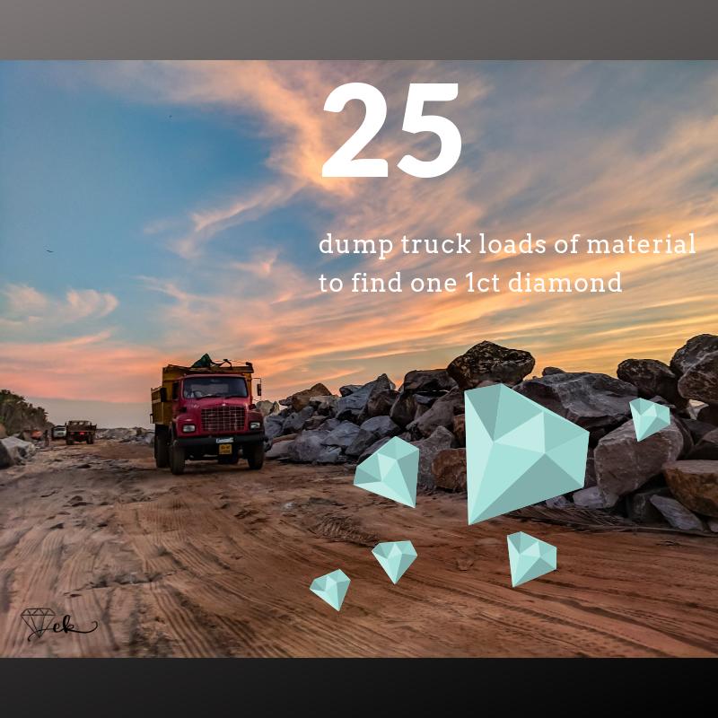 Quirky diamond fun facts