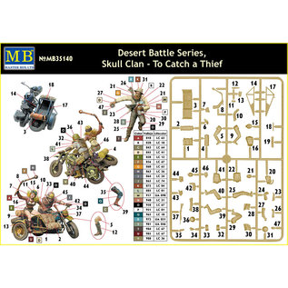 MASTERBOX M/B 35140 1/35 Desert Battle Series Skull Clan (3)