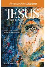 Jesus Timeline Chart