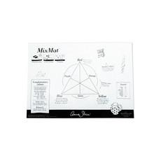 Annie Sloan® MixMat