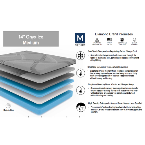 "Diamond Mattress Onyx Ice Hyper-Cool PCM & Graphene 14"" Foam"