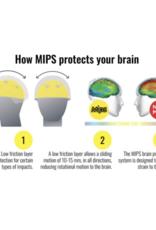 One K MIPS CCS Helmet