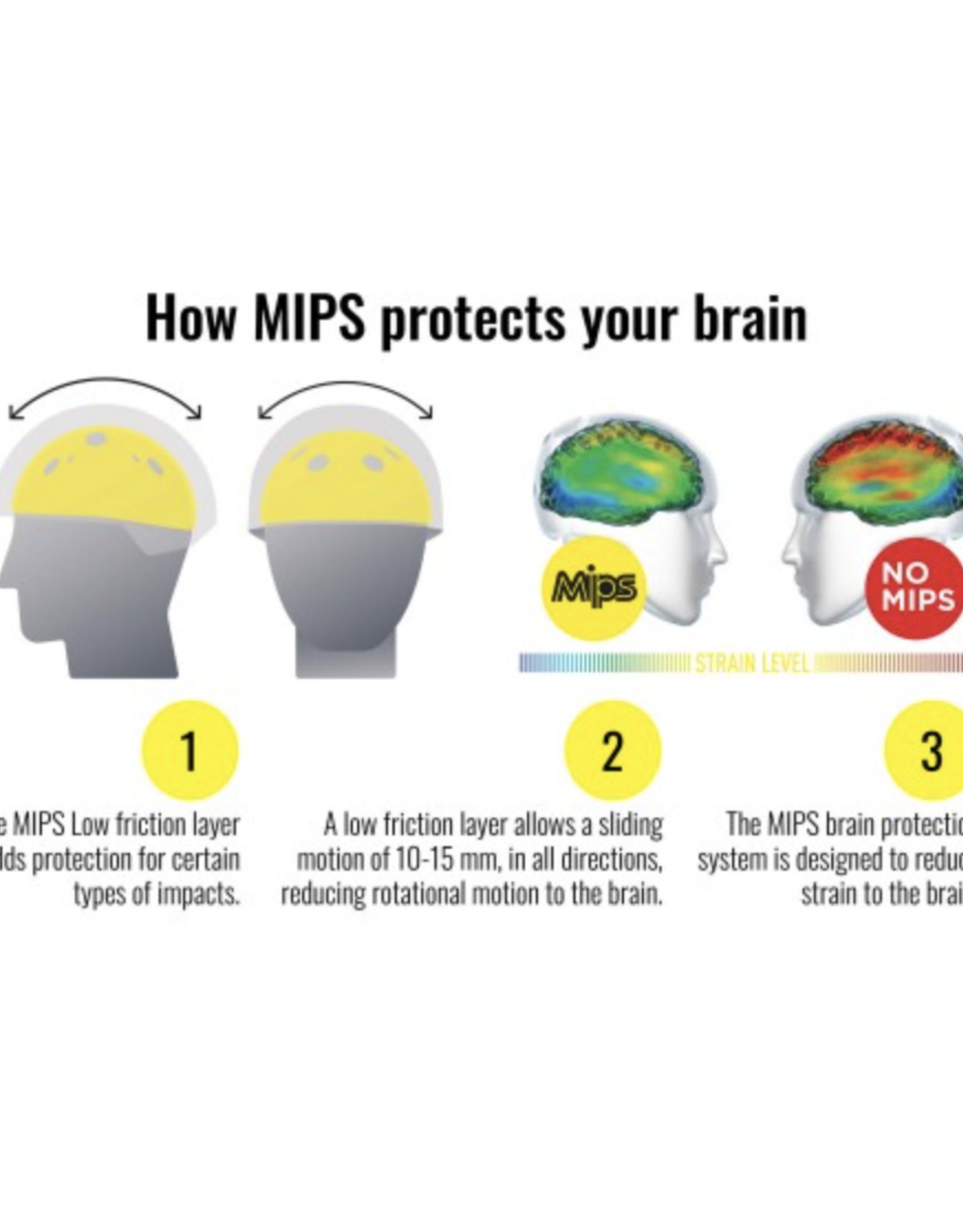 OneK MIPS Helmet with CCS