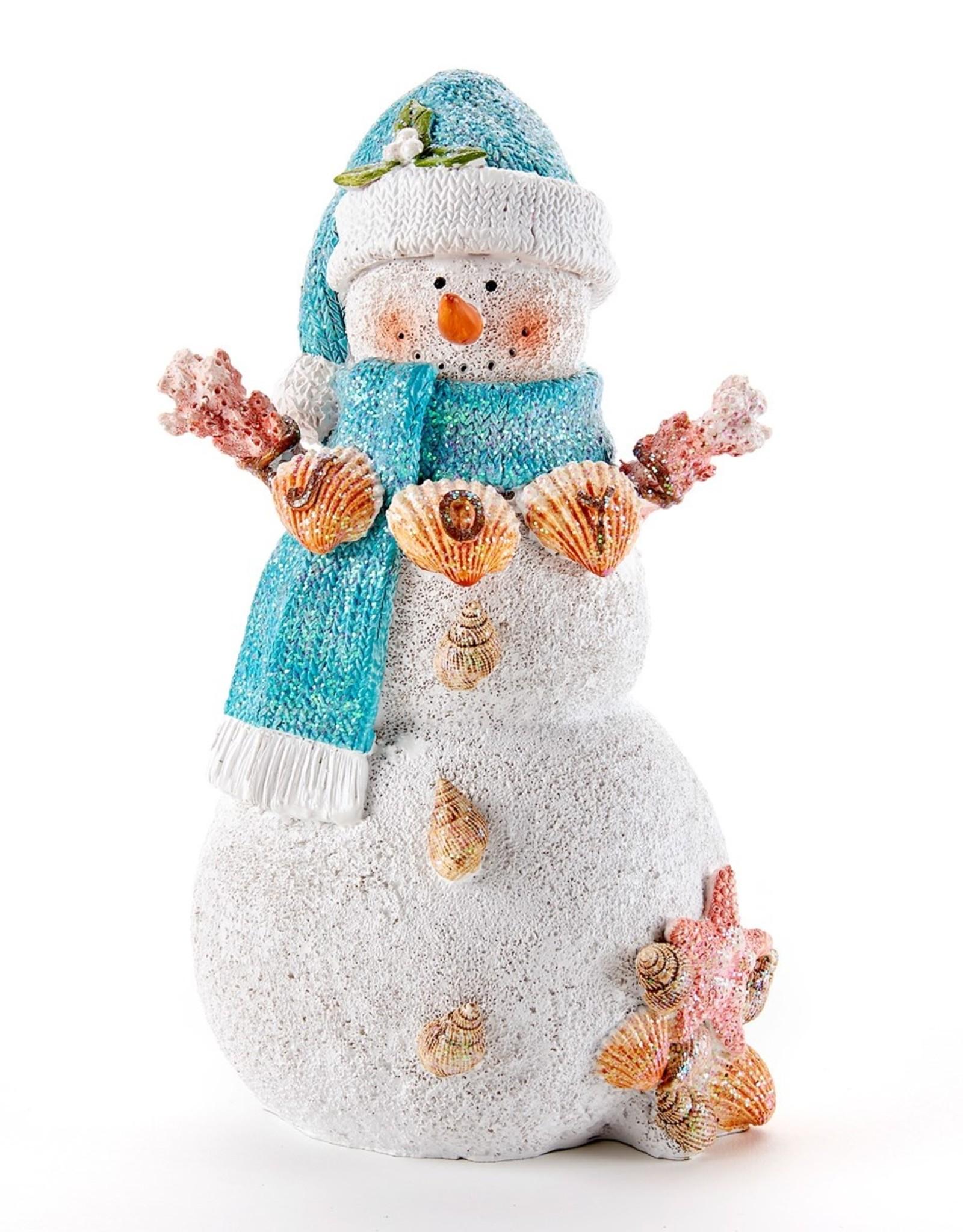 GiftCraft Snowman w JOY Banner