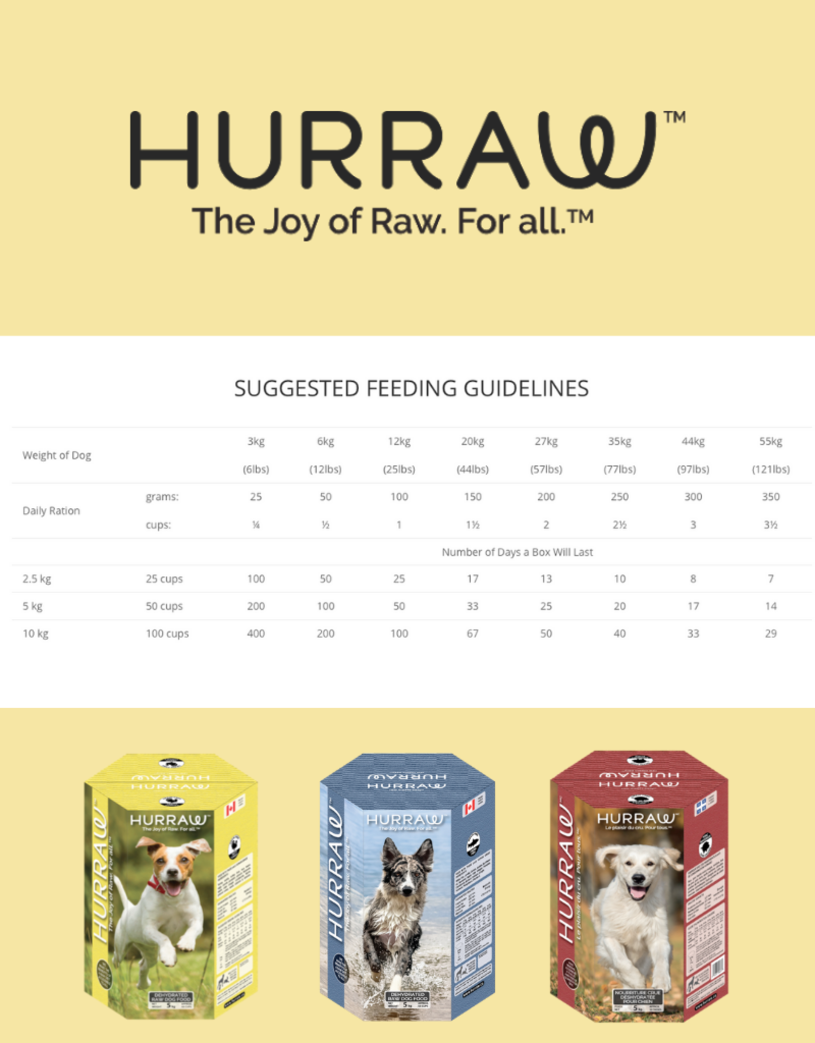 Hurraw Dehydrated Raw Food Turkey