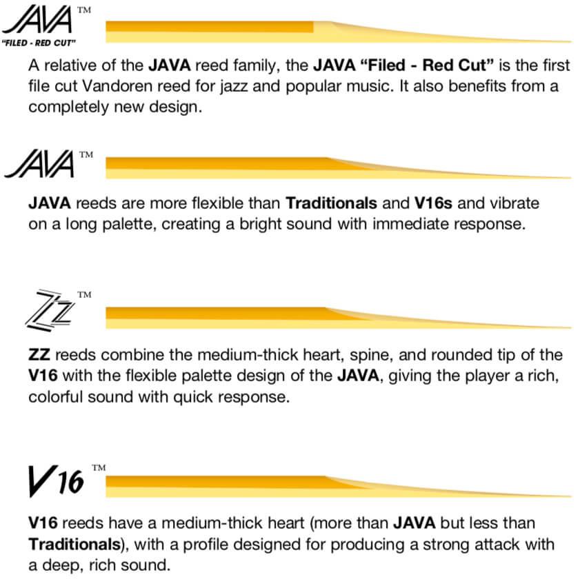 Vandoren Vandoren Java Green Alto Sax Reeds - Box of 10