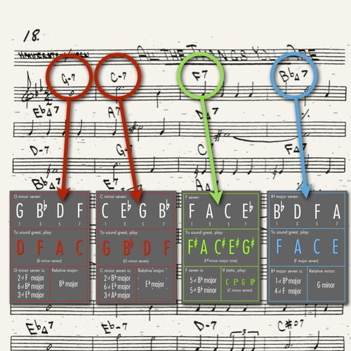 Jazz Deck Jazz Deck Textbook cards