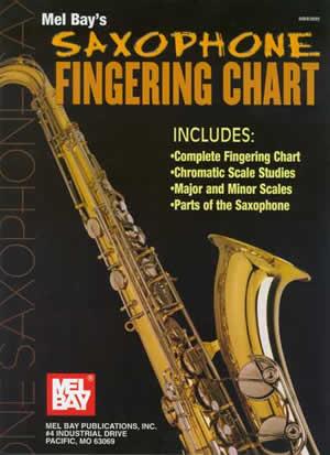 Mel Bay Mel Bay's Saxophone Fingering Chart