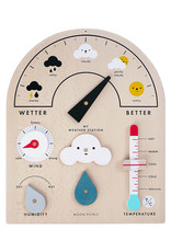 living refinery weather station