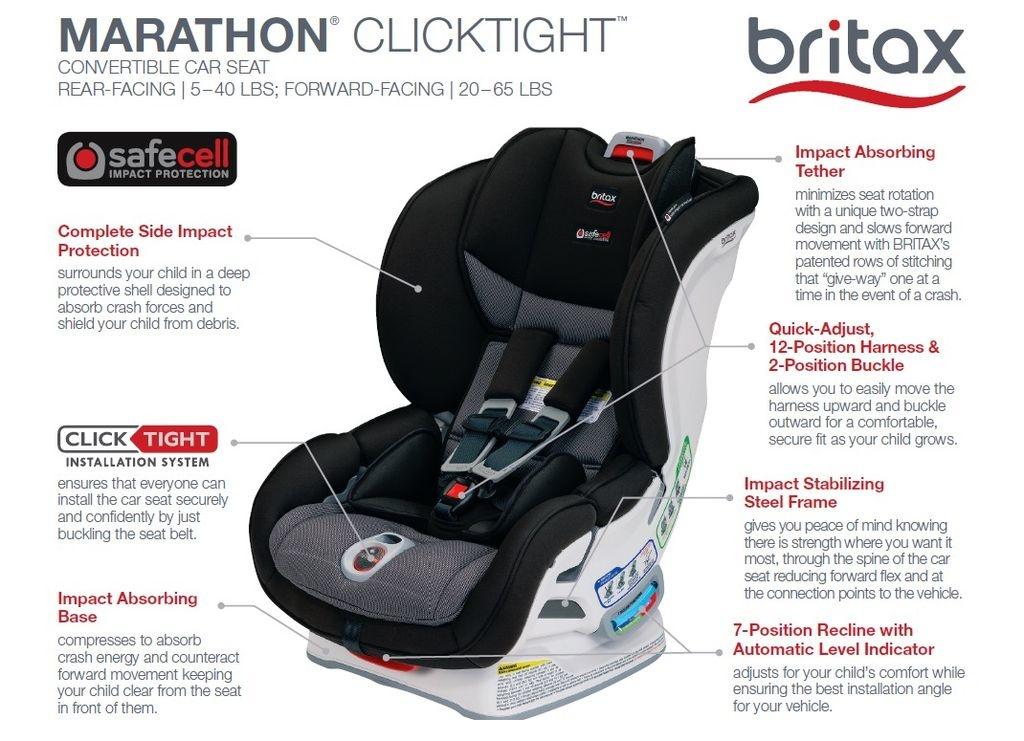 Britax Marathon ClickTight