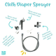 Bumkins Cloth Diaper Sprayer