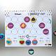 Minimo Playful Motivation Minimo My Potty Training Chart (Magnetic board + 9 magnets)