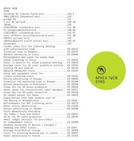 New Vinyl Aphex Twin - Syro 2LP