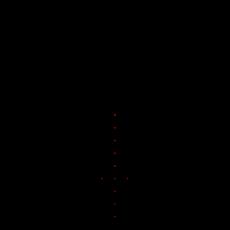 Nightforce Optics NX8 - 2.5-20X50mm F1 - ZeroStop™ - .1 Mil-Radian - DigIllum™ - PTL - TReMoR3