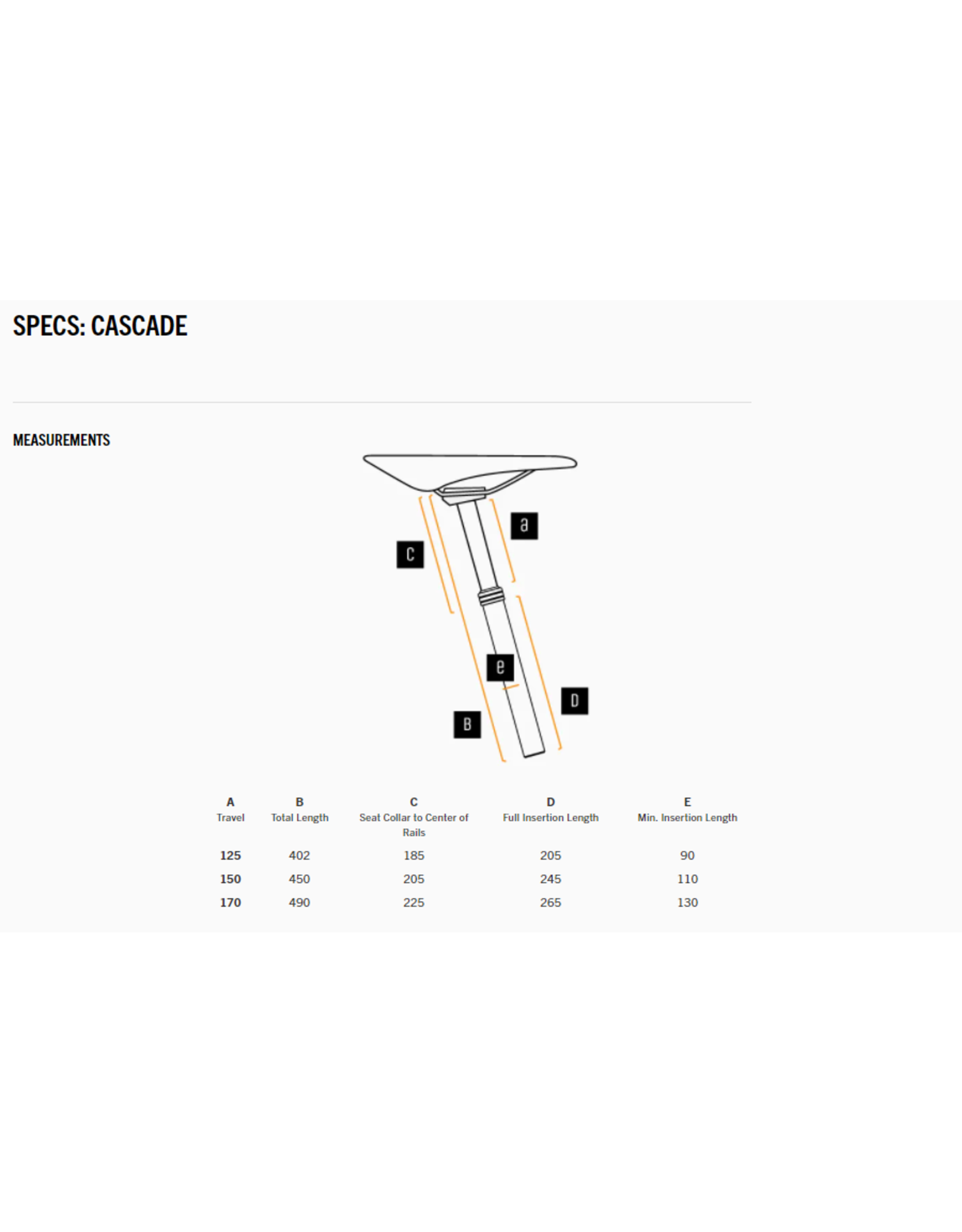 PNW Components PNW Components Cascade Dropper Seatpost 30.9  V3
