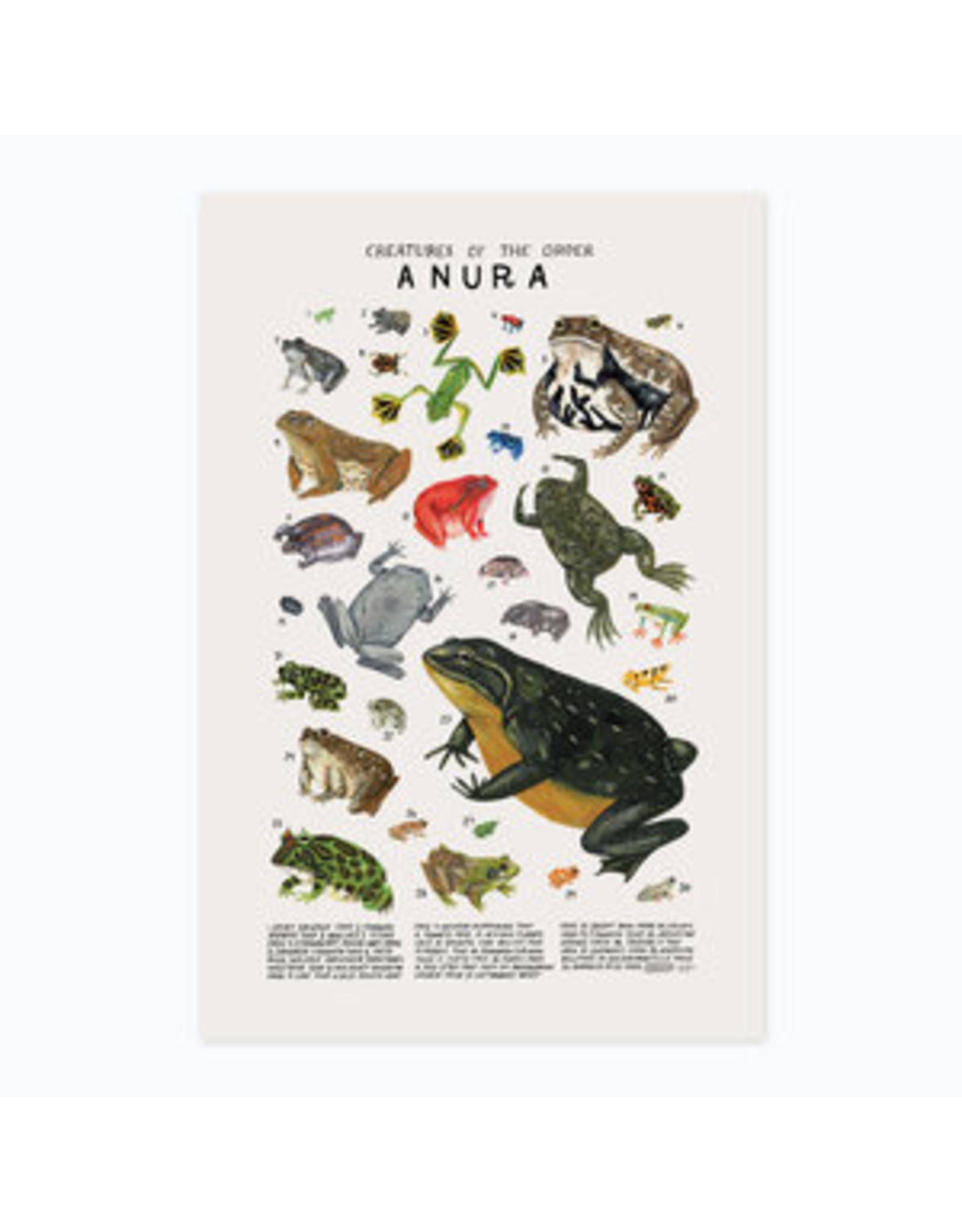 Kelzuki/Consignment Mini Print Consignment - Anura