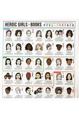 The Raccoon Society Heroic Girls in Books Poster