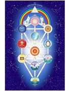 Kheops Poster Universal Tree of Life
