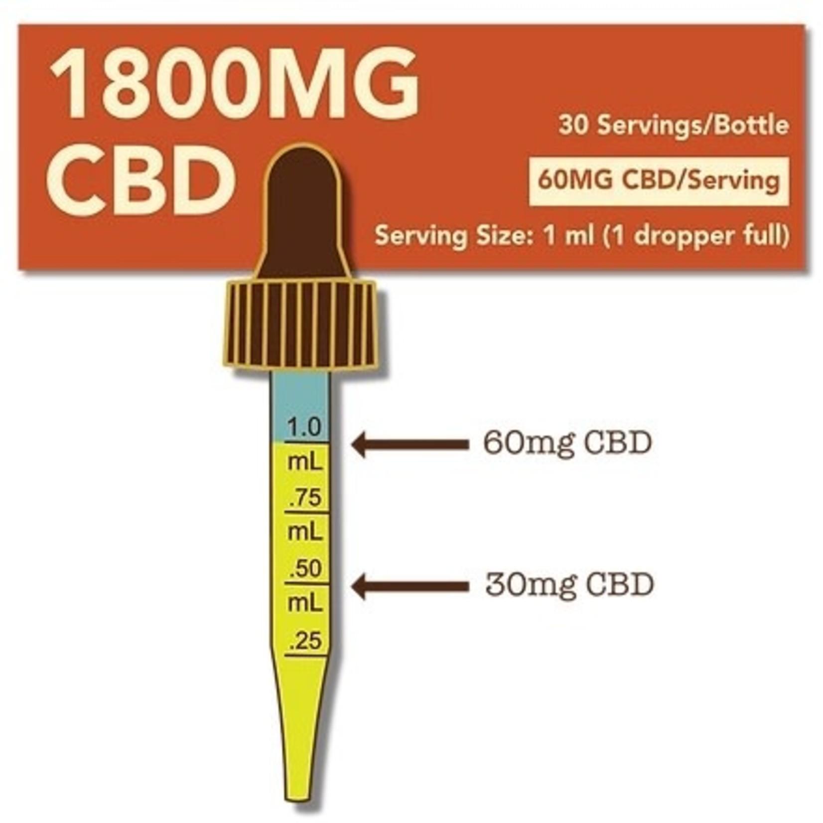 Cypress Hemp CBD + Omega Full Spectrum 1800mg