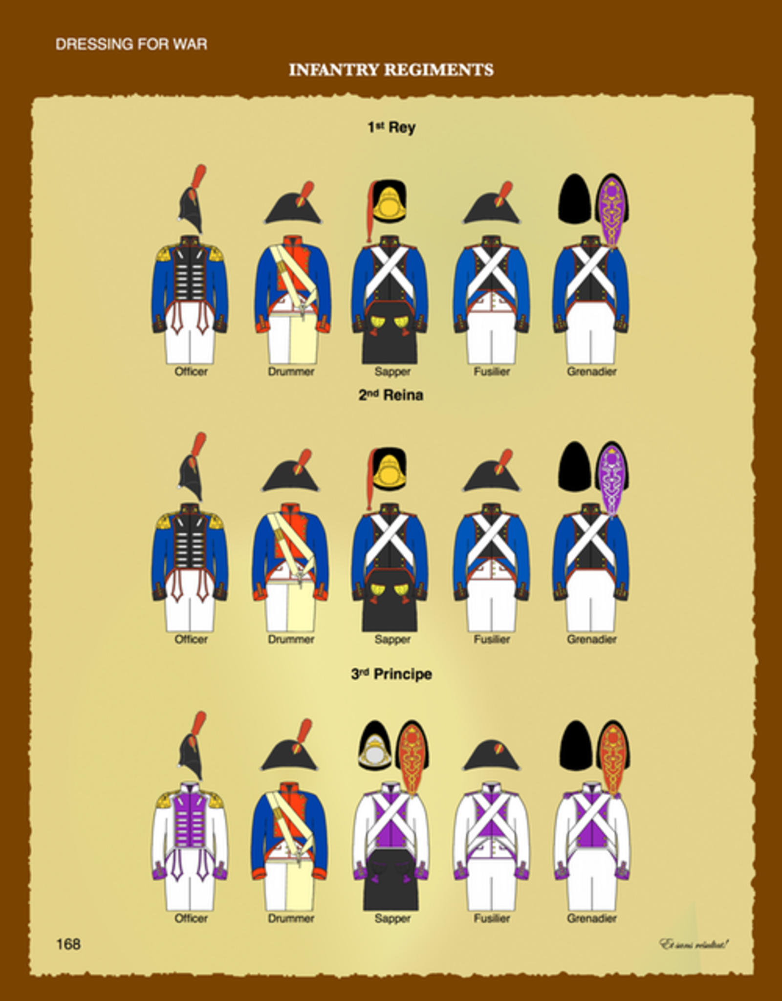 The Wargaming Company To Assure My Dynasty:  1808 in Iberia