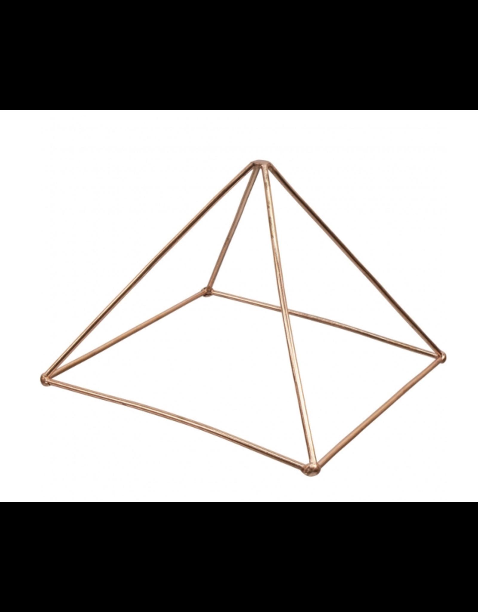 Copper Pyramid Energizer