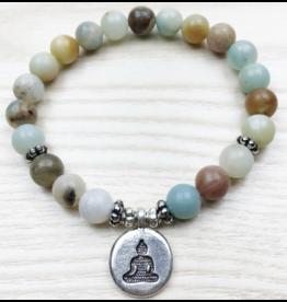 Amazonite Buddha