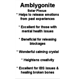 Amblygonite - Card