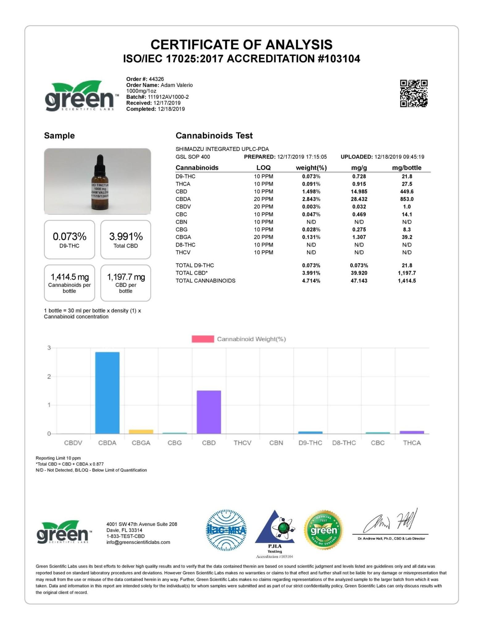 1oz 1000mg Full Spectrum CBD Oil