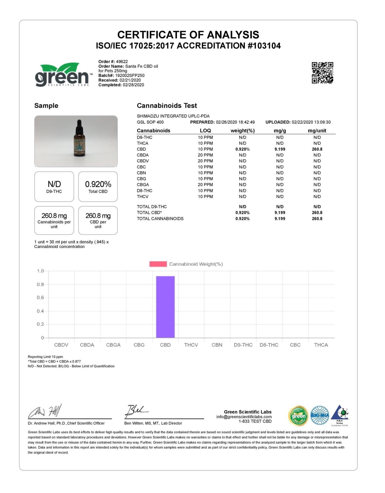 1oz 250mg CBD Oil for Pets