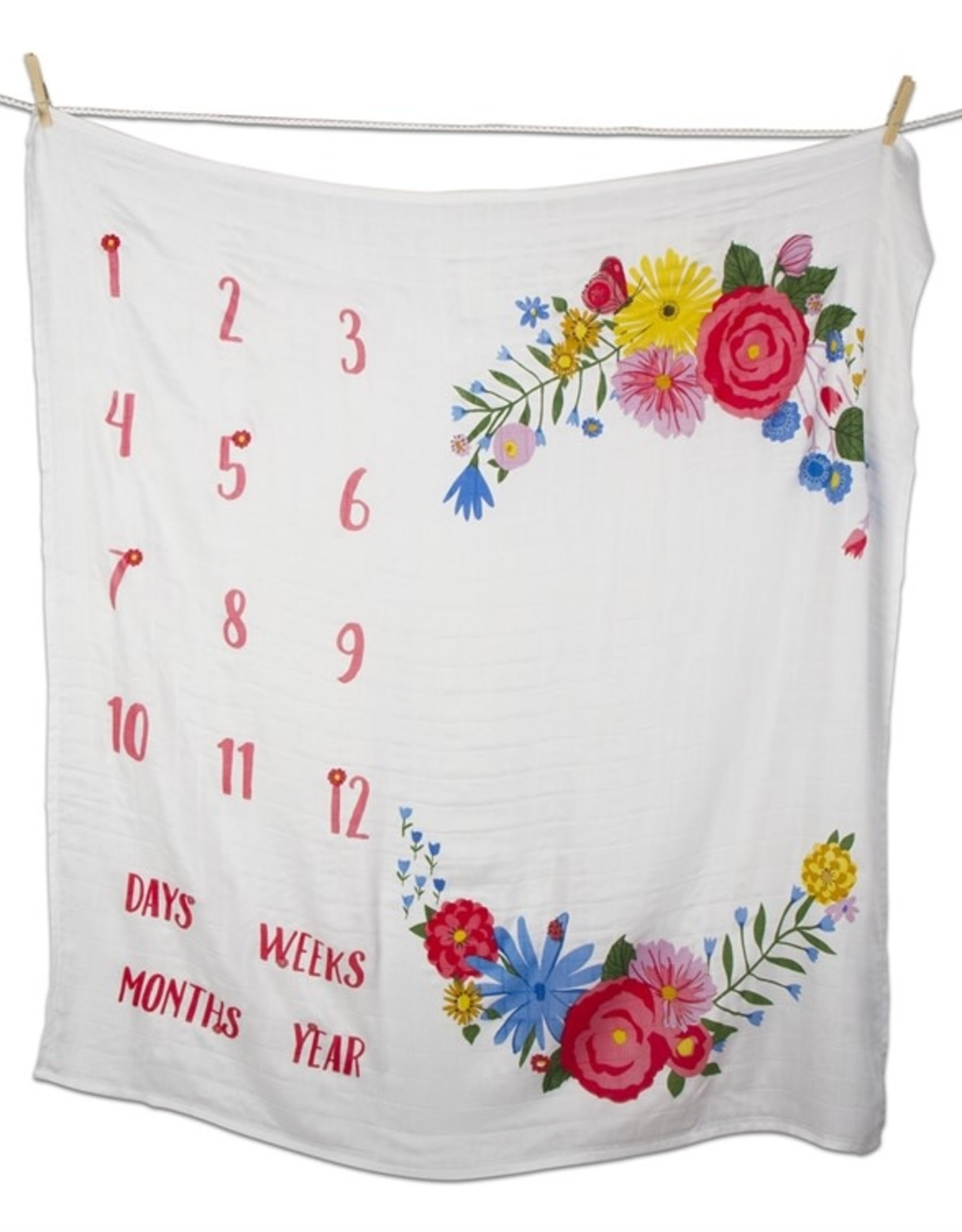 TAG FLORAL MILESTONE PHOTO SWADDLE