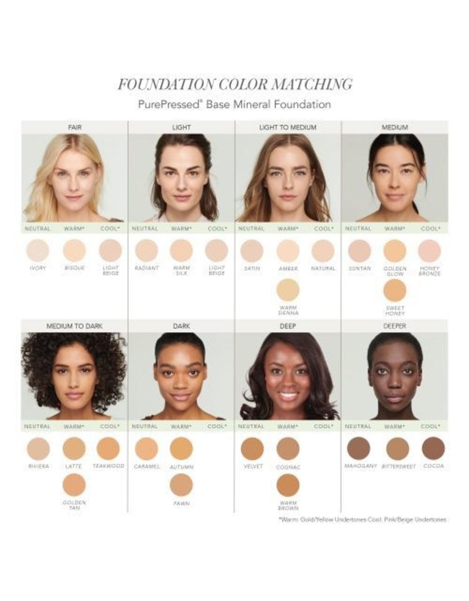 Jane Iredale PurePressed Refill - Fawn
